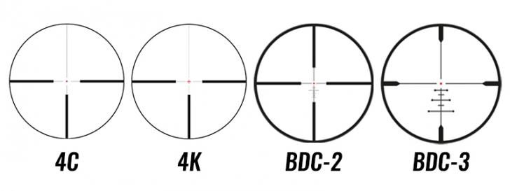 Meopta MeoStar-kiikaritähtäimet ovat saatavilla 4C-, 4K, BDC-2 ja BDC-3-ristikoilla.